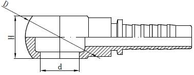 Crtež za ugradnju BSP Banjo