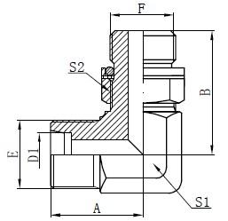 Cilindrični hidraulični adapteri